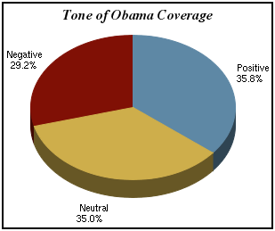 2_tone_of_obama_coverage